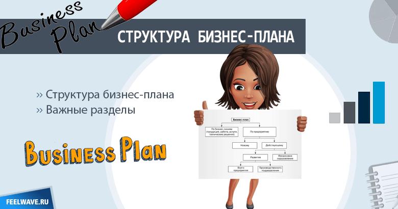 Правильная структура бизнес-плана: важные разделы