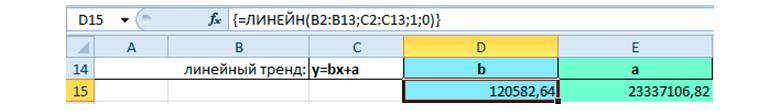 Коэффициенты а и b